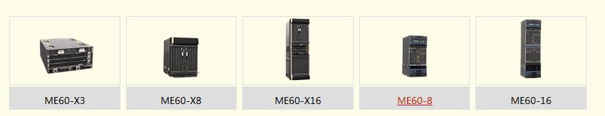 华为ME60(BRAS)域的理解