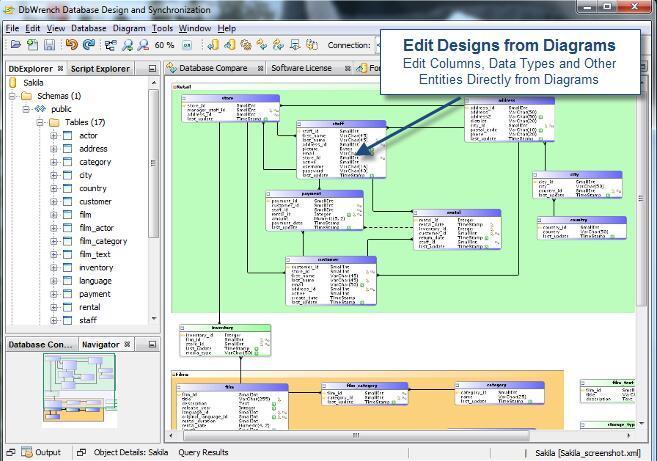 DbWrench(数据库设计建模工具) v4.2.4免费版