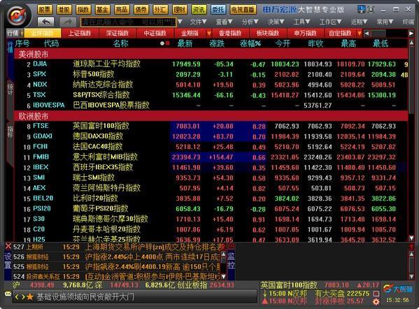 宏源证券大智慧下载 v8.16中文免费版