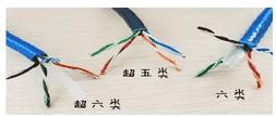常说的E太网中的网线都哪些规格,怎么区别?