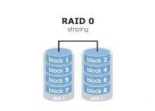 Adaptec 6805 raid卡管理配置raid0教程