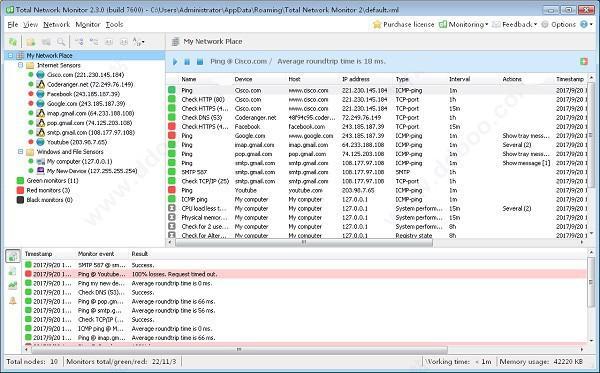 Total Network Monitor最新版下载