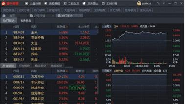 懂牛股票中文版下载