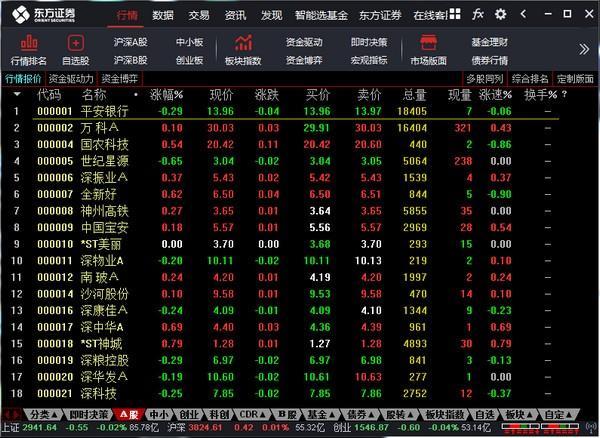 东方证券通达信下载 v8.05中文破解版