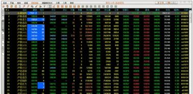 德盛期货博易大师下载 v5.5.60.0中文绿色版