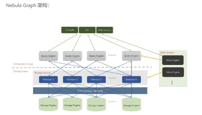 Nebula RC3新增 dump_tools 工具