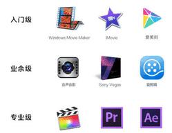 Kdenlive视频编辑软件 发布 19.12.2