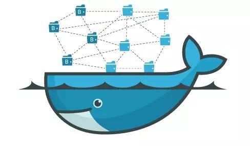 使用Docker搭建博客并实现微服务