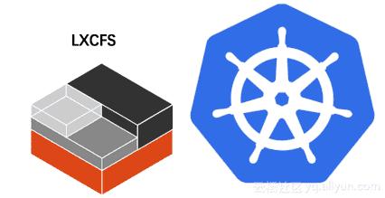 利用LXCFS提升容器资源可见性