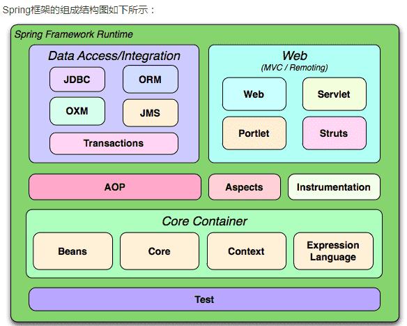 springboot快速创建项目框架