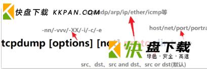 tcpdump报文中的flag描述 P F 分别代表什么