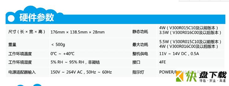 HG8040F硬件接口参数、产品功能介绍