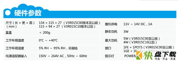 HG8110F硬件接口参数、产品功能介绍