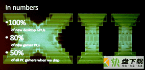 DirectX 12下载