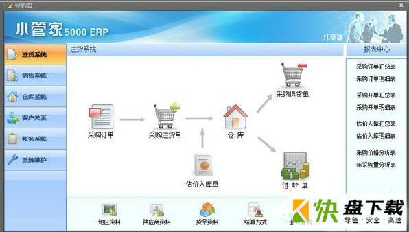 小管家ERP管理系统