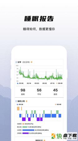 兆观健康Pro app