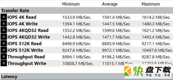 OSFMountV虚拟光驱 1.5.1015.0正式版下载