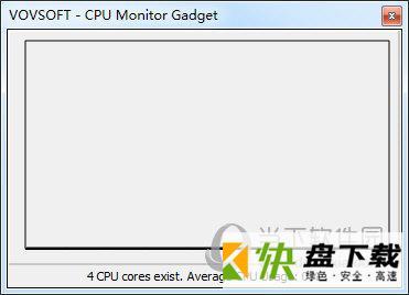 CPU Monitor Gadget下载