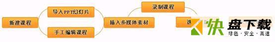益教通三分屏课程制作系统下载
